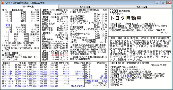 会社四季報CD-ROM ダウンロード版 - vector.co.jp